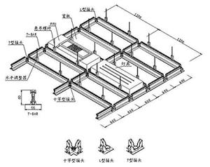 龙骨吊顶系统