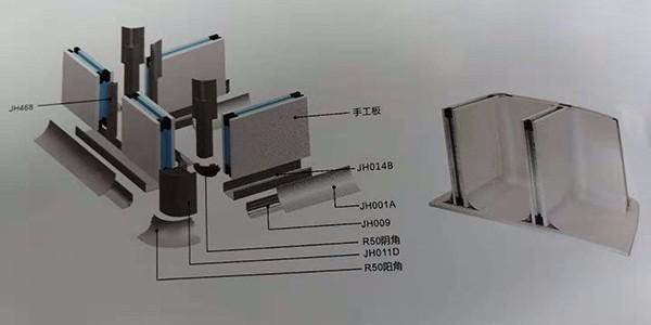 铝型材行业发展趋势